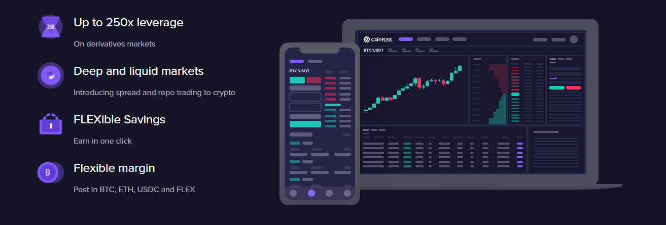 CoinFLEX Leveraged Trading