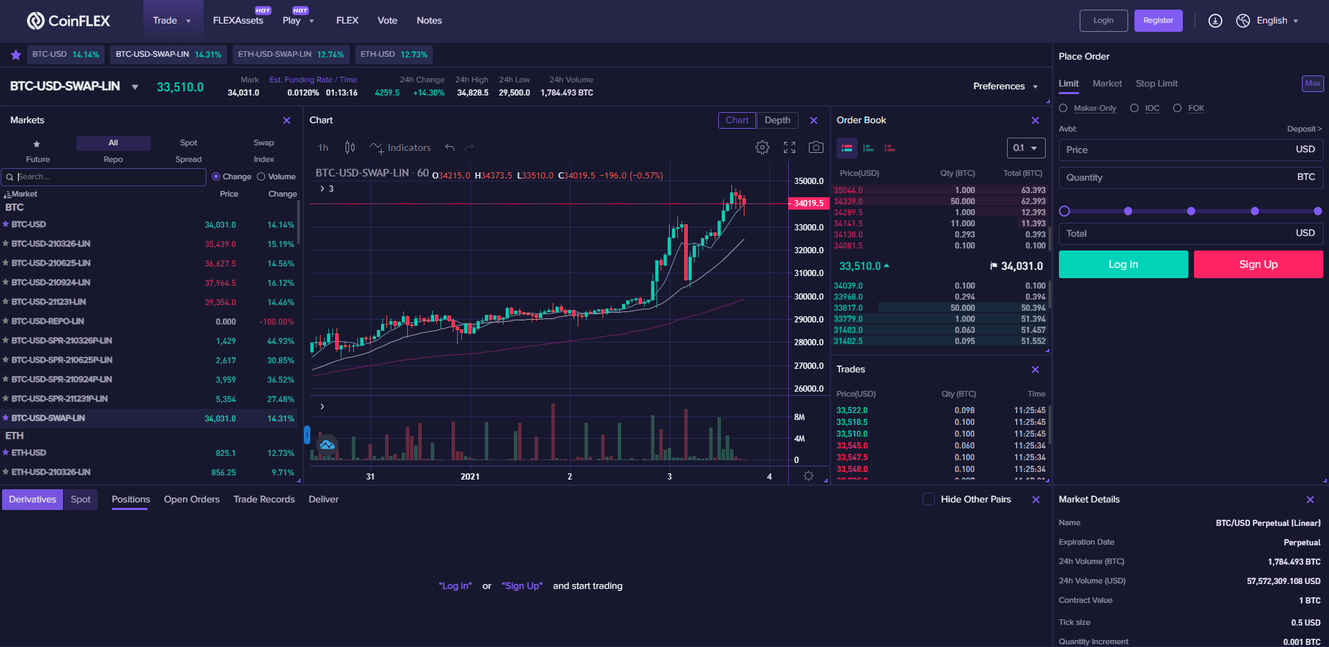 CoinFLEX Trading View