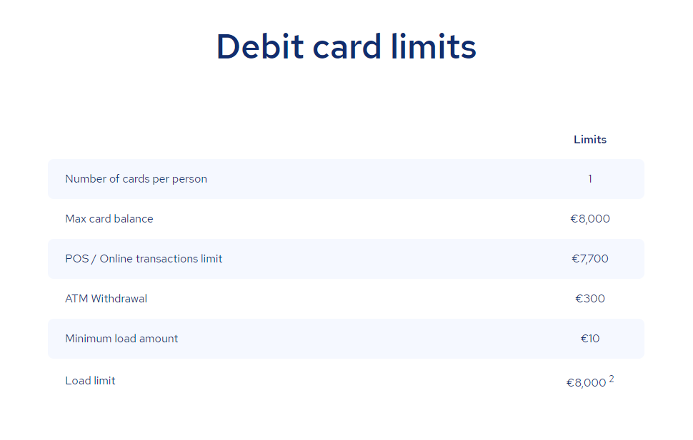 SpectroCoin Debit Card Limits