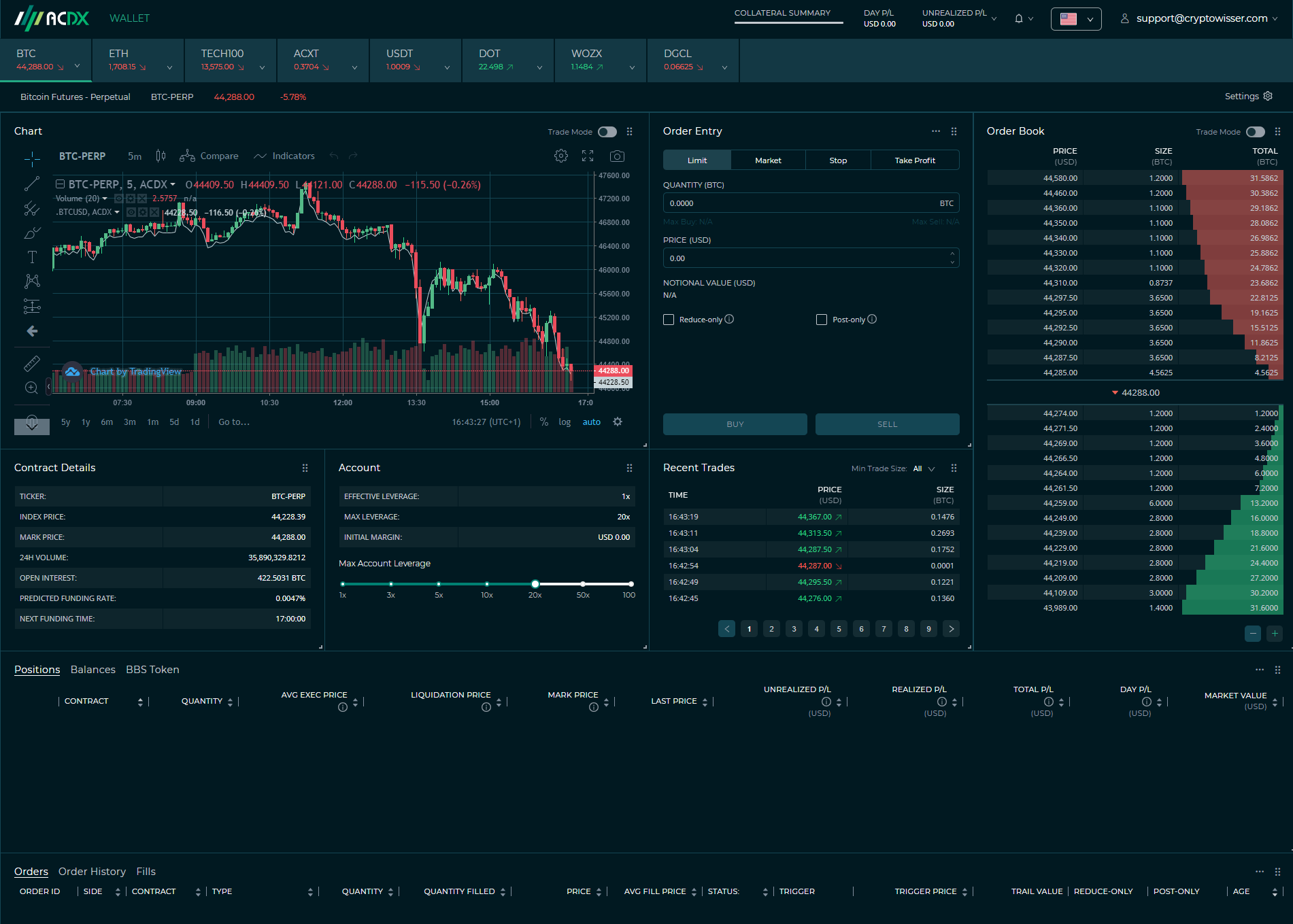 ACDX Exchange Trading View
