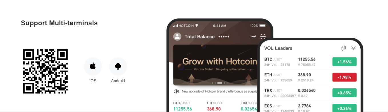 Hotcoin Global Mobile Support