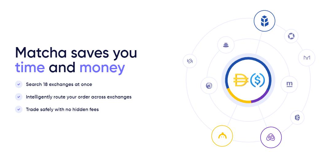 0x Protocol Exchange Save Money