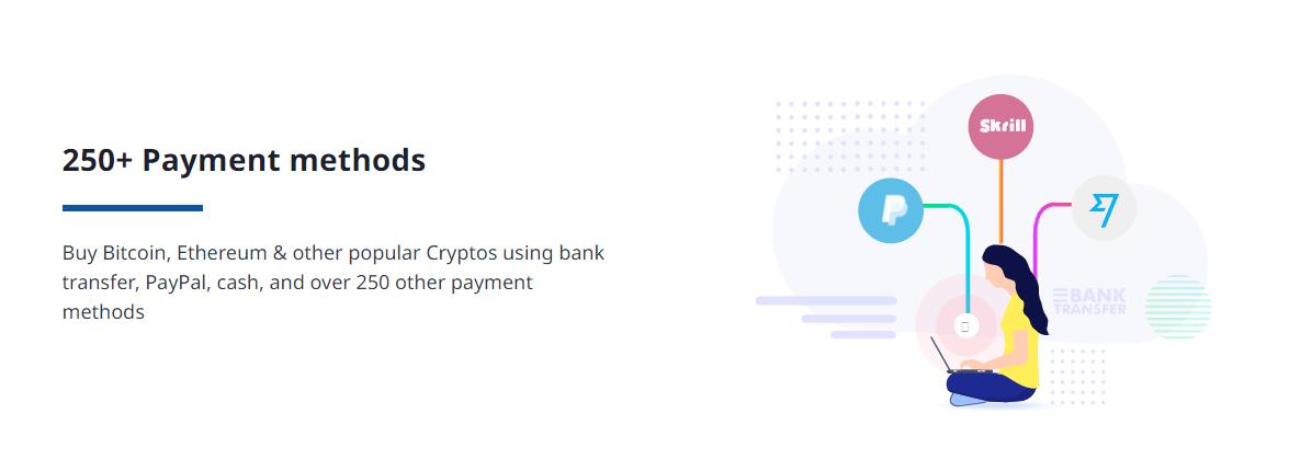 LocalCoinSwap Deposit Methods