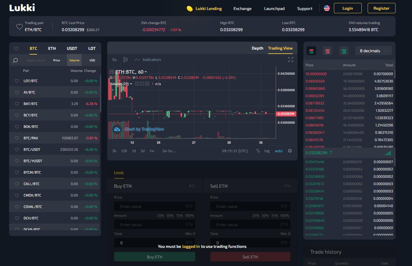 Lukki Exchange Trading View