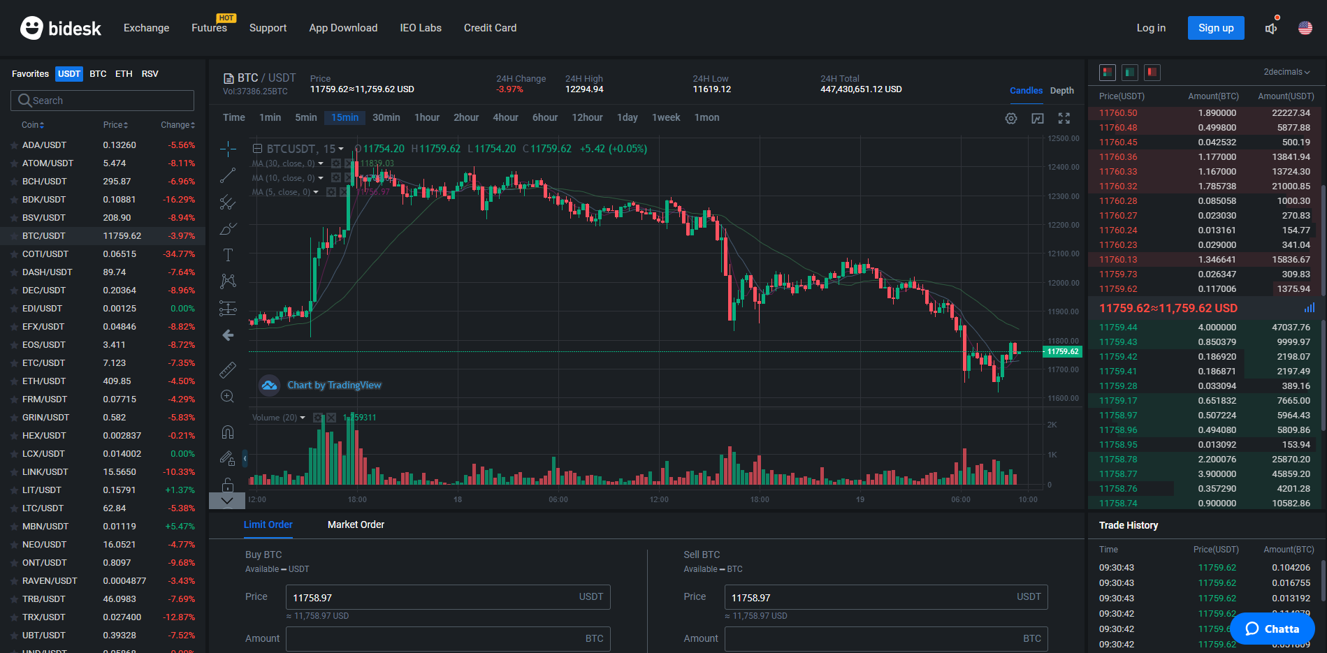 Bidesk Trading View