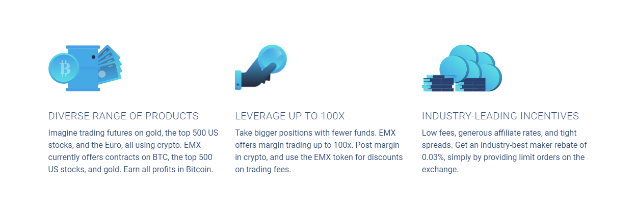 EMX Leveraged Trading Advantages