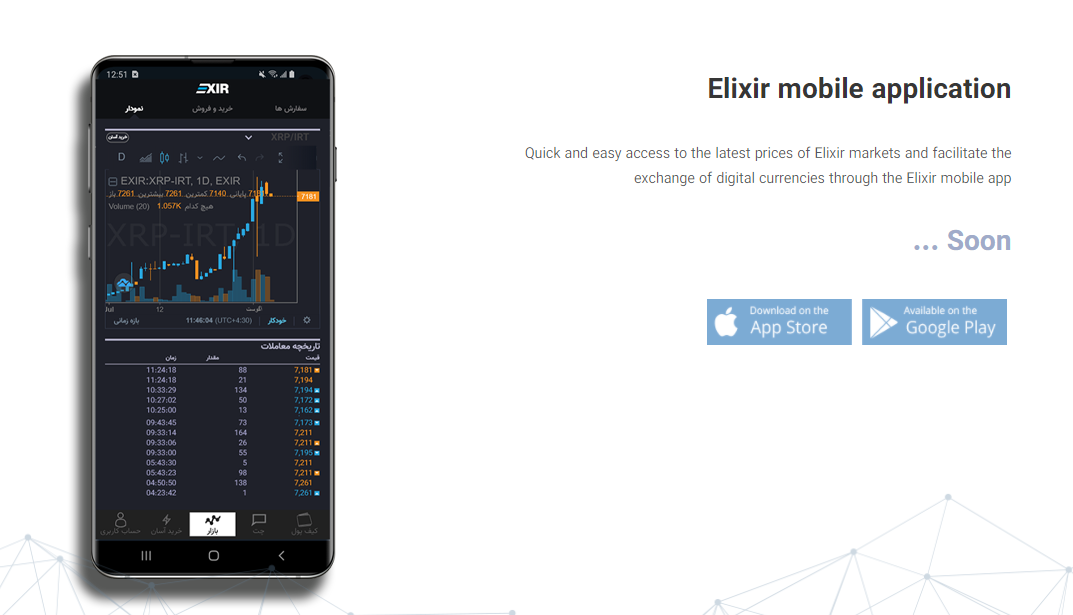 EXIR Exchange Mobile Support