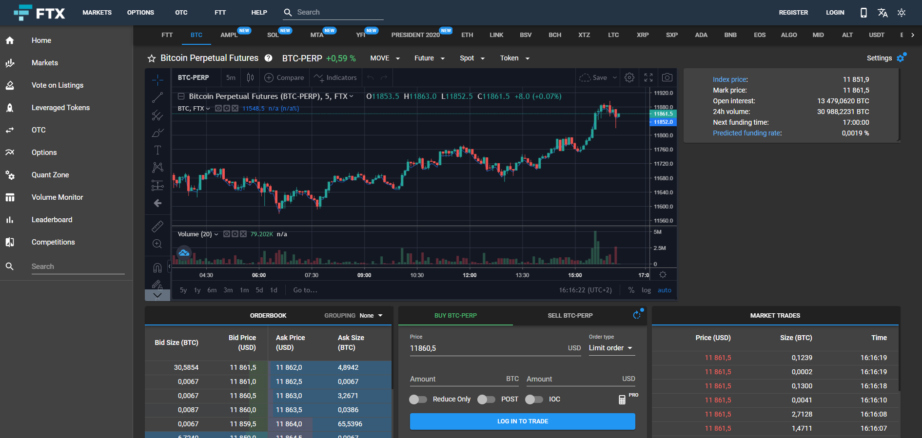 FTX Trading View