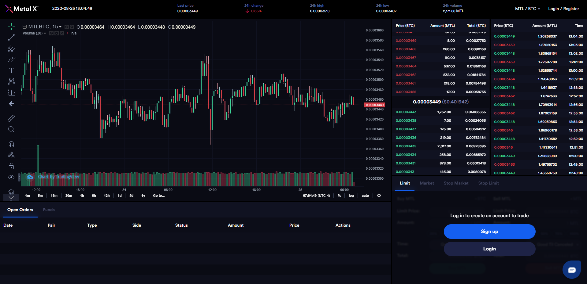 Metal X Exchange Trading View