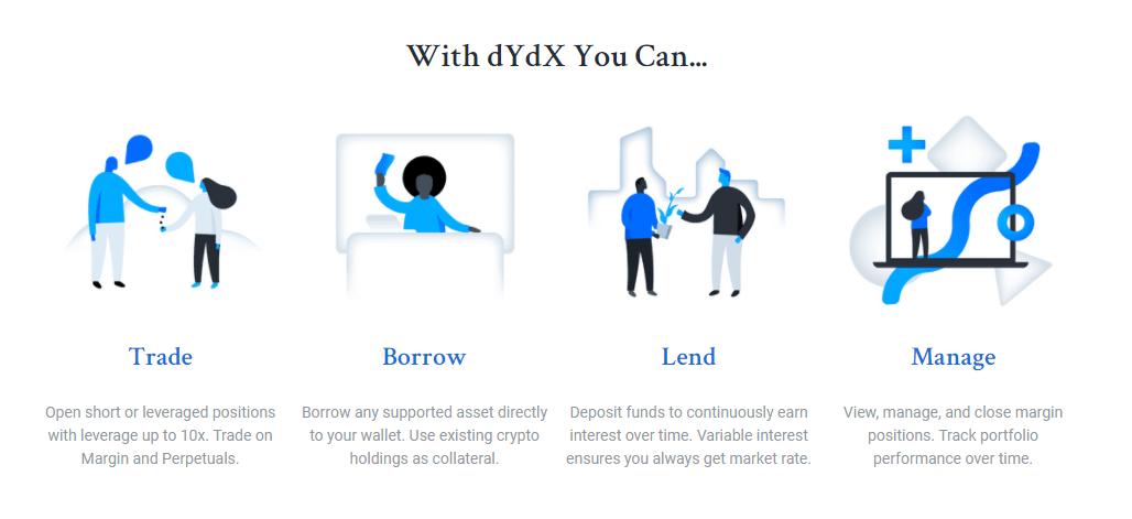 dYdX Functionality