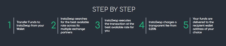 InstaSwap Step by Step