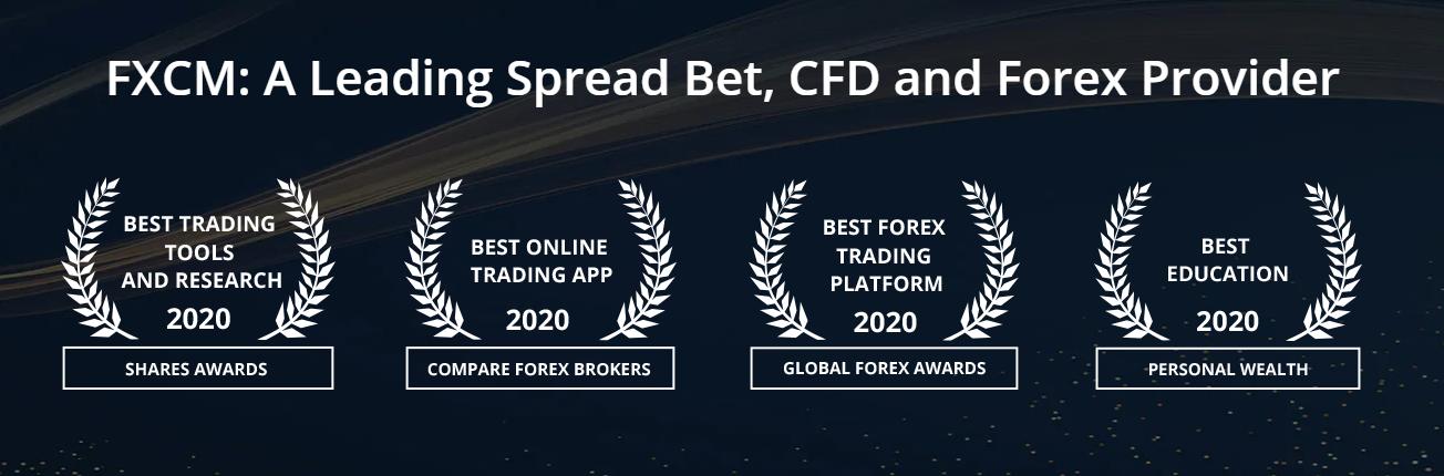 FXCM Markets Prizes