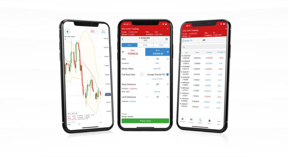 IG Markets Mobile Support