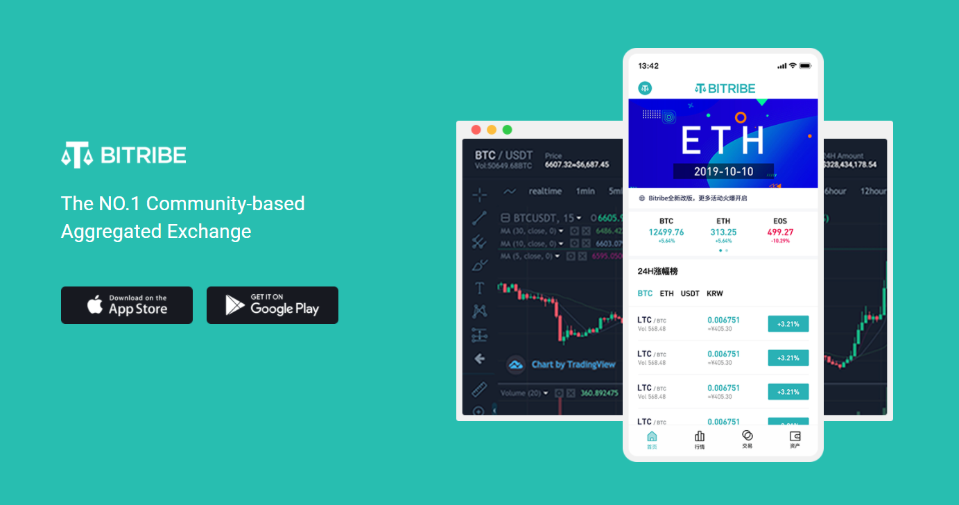 Bitribe Mobile Support
