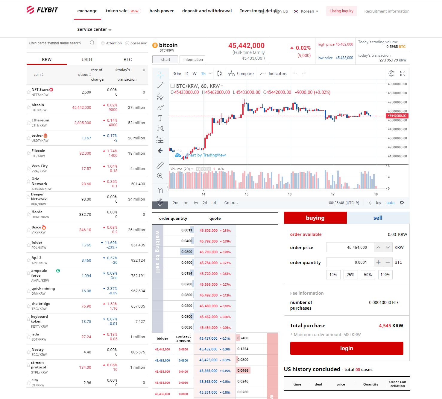 Flybit Exchange Trading View