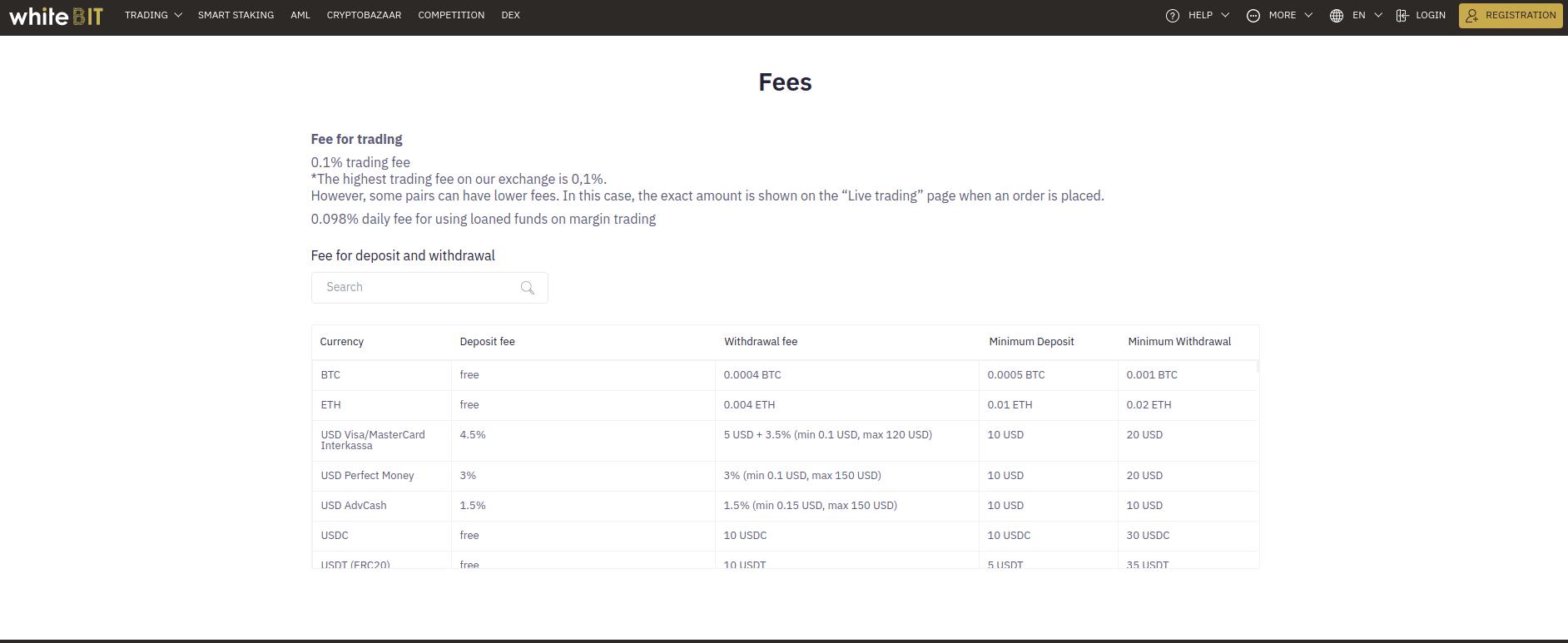 Whitebit Fees Updated