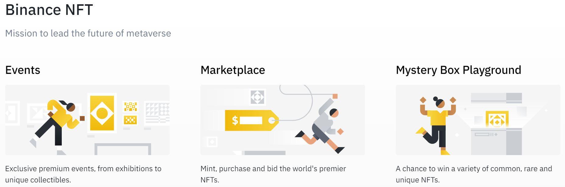 Binance NFT Marketplace Review