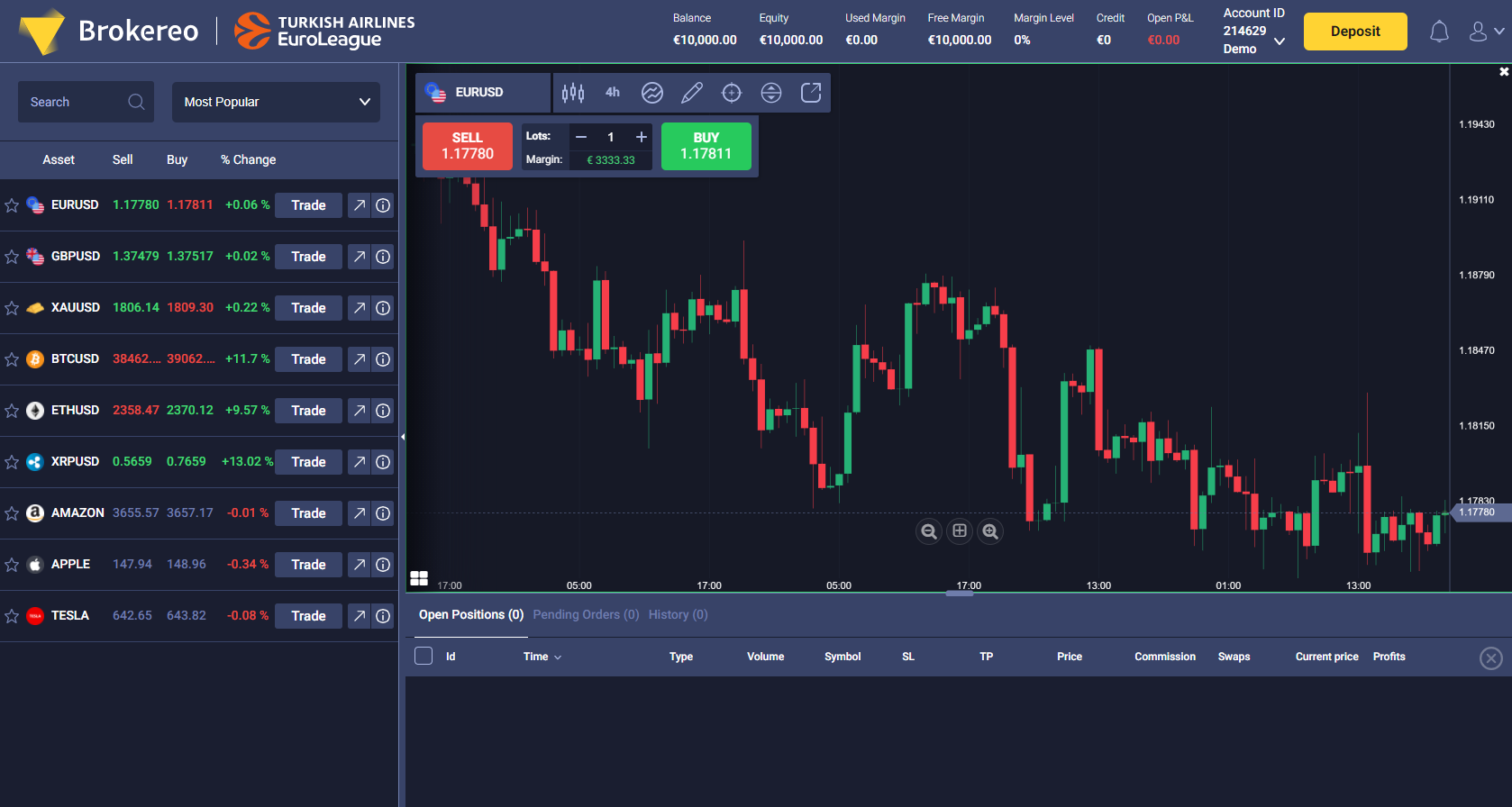 Brokereo Trading View