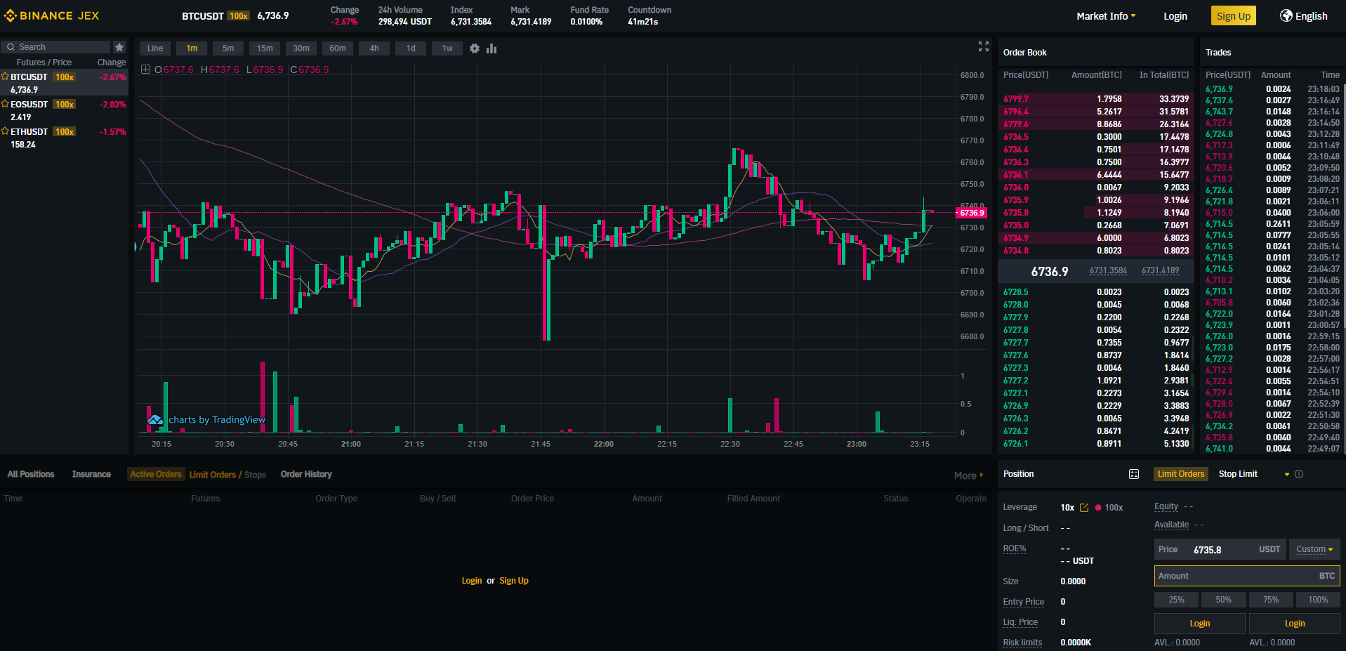 Binance JEX Trading View Professional
