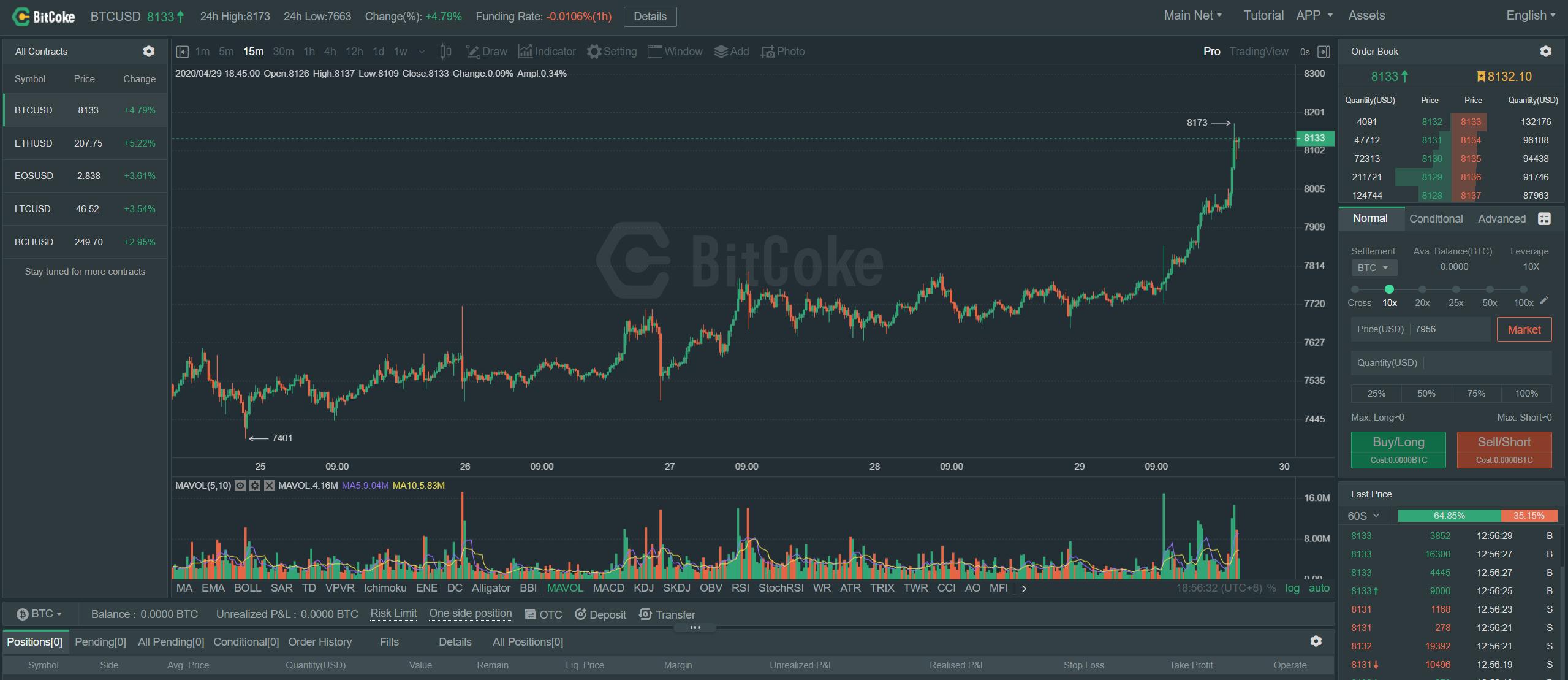 BitCoke Trading View