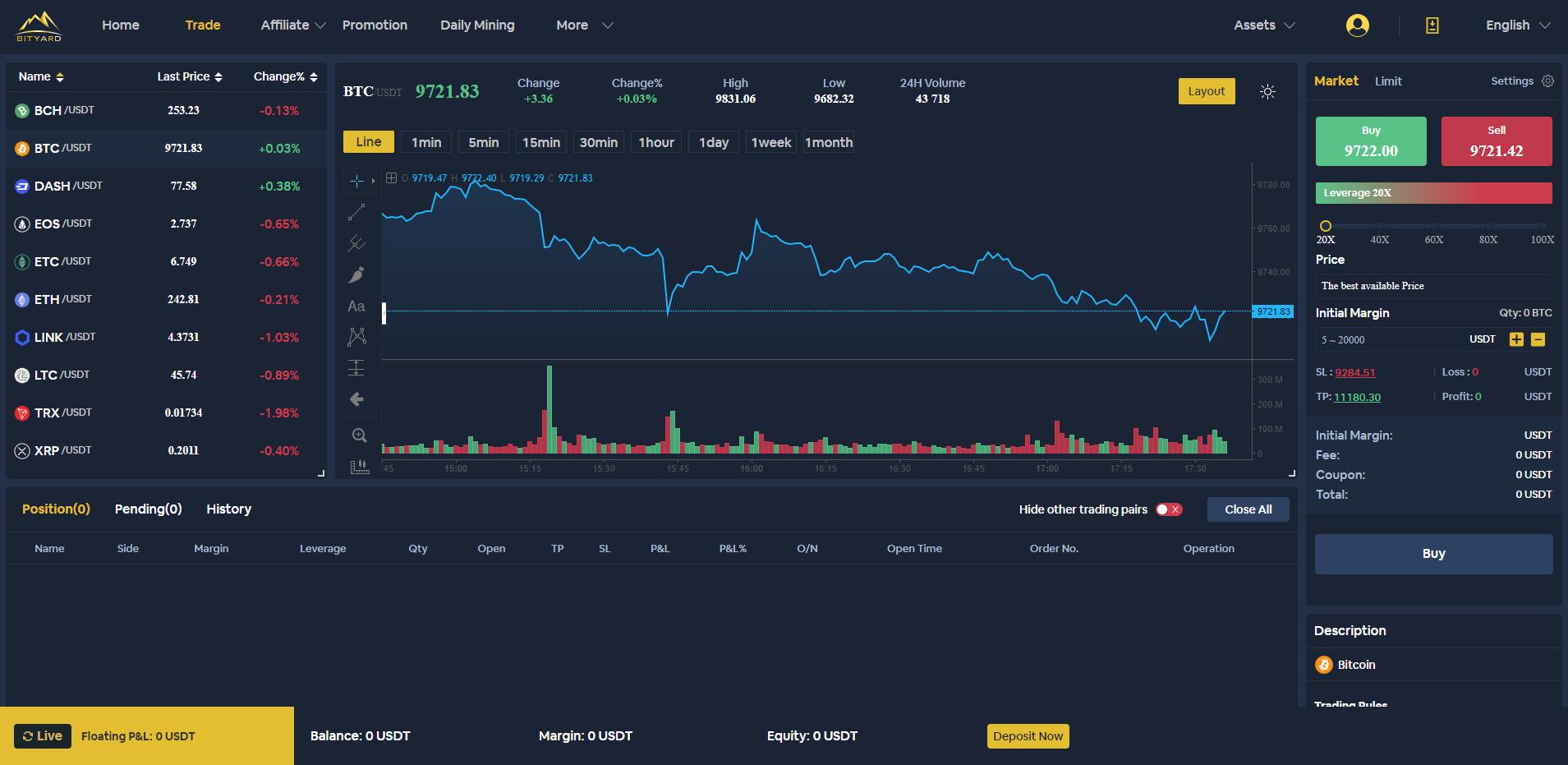 Bityard Trading View