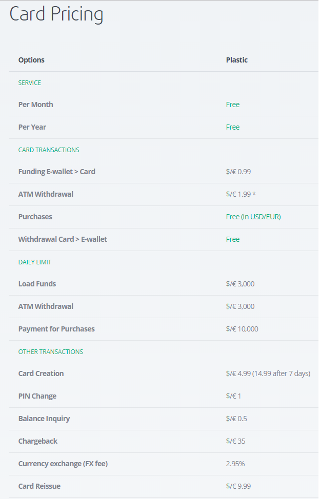 Card Pricing Advcash