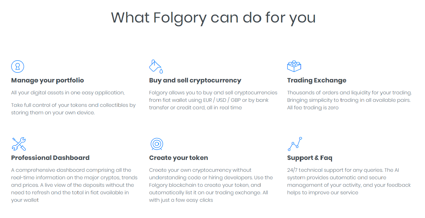 Folgory Features