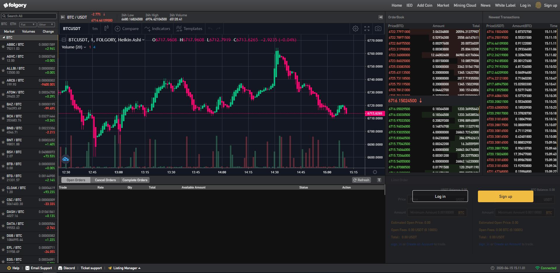 Folgory Trading View
