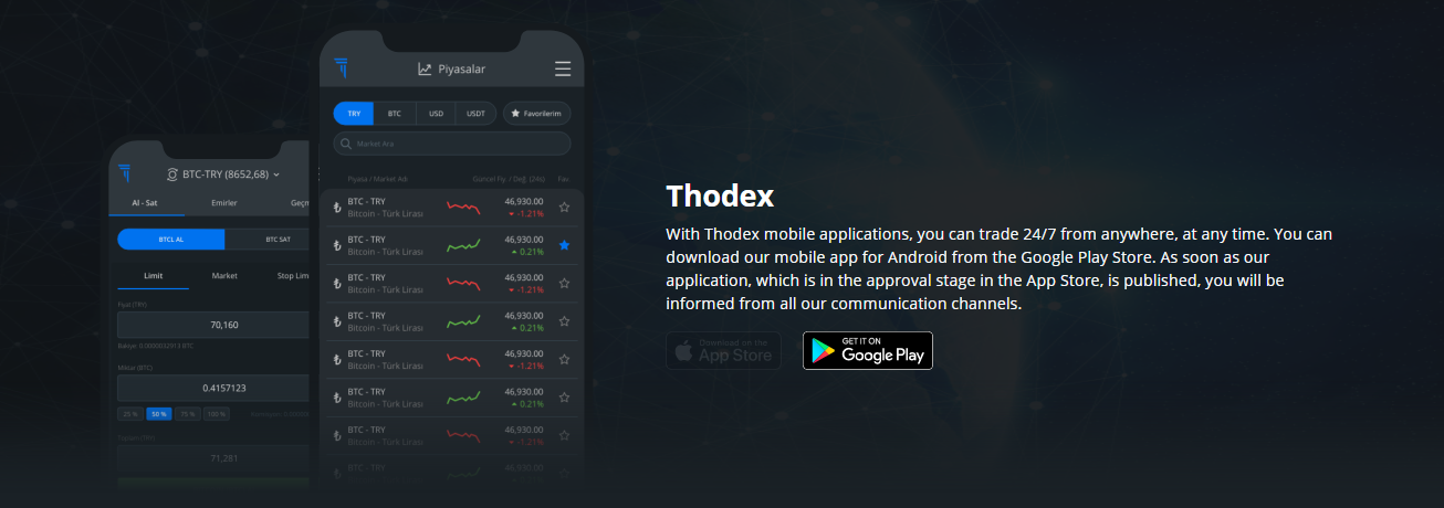 Thodex Mobile Support