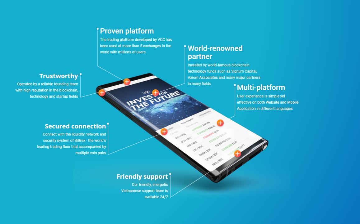 Поддержка VCC Exchange Mobile