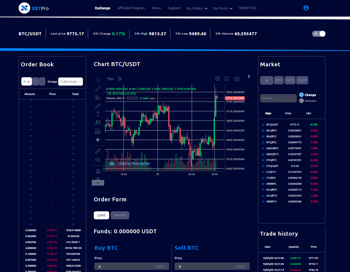 XBTPro Trading View